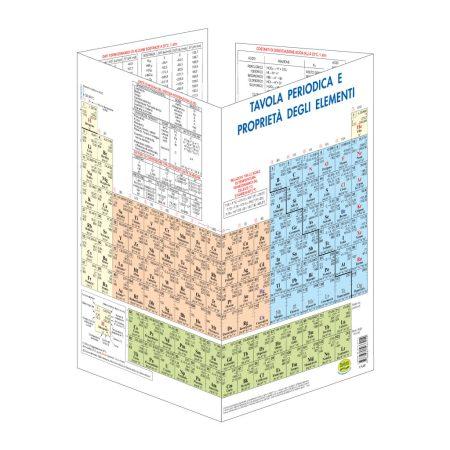 Tavola periodica elementi - Belletti Editore BS44P