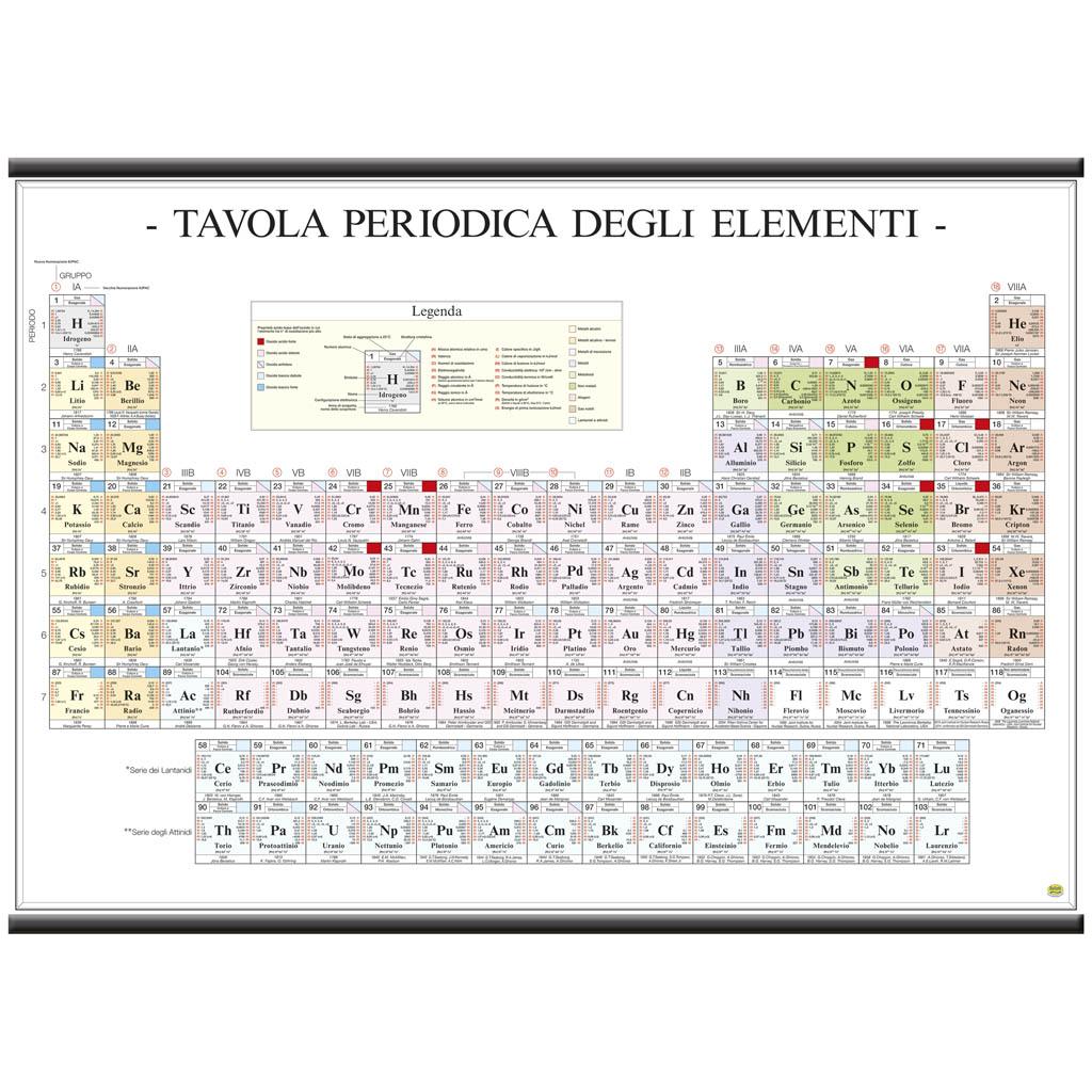 Tavola periodica elementi - Belletti Editore MS36PL