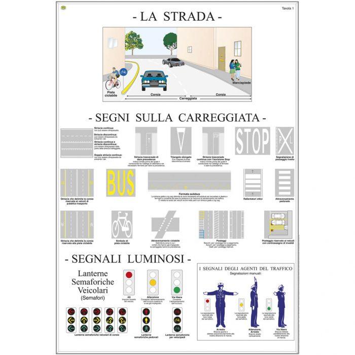 Segnali stradali - Belletti Editore MS52PL
