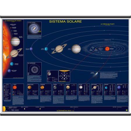 Sistema solare - Belletti Editore MS56PL