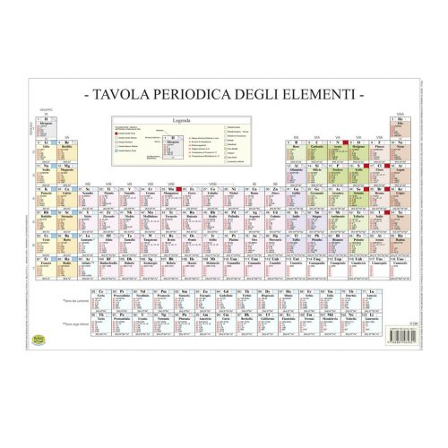 Tavola periodica elementi - Belletti Editore BS36P